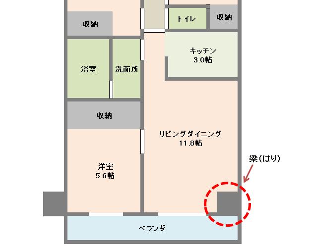 f:id:murakoshi5:20170807173227p:plain