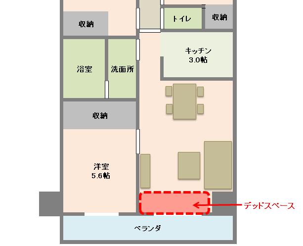 f:id:murakoshi5:20170807173306p:plain