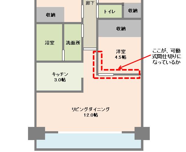 f:id:murakoshi5:20170807173517p:plain