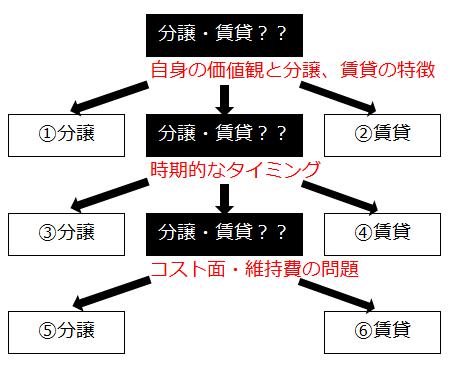 f:id:murakoshi5:20170814224346p:plain