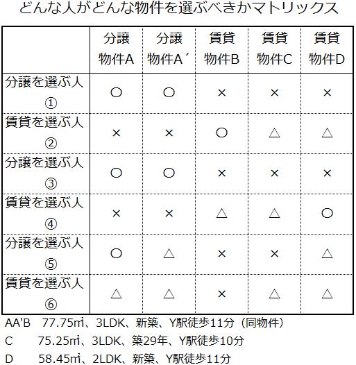 f:id:murakoshi5:20170815014703p:plain