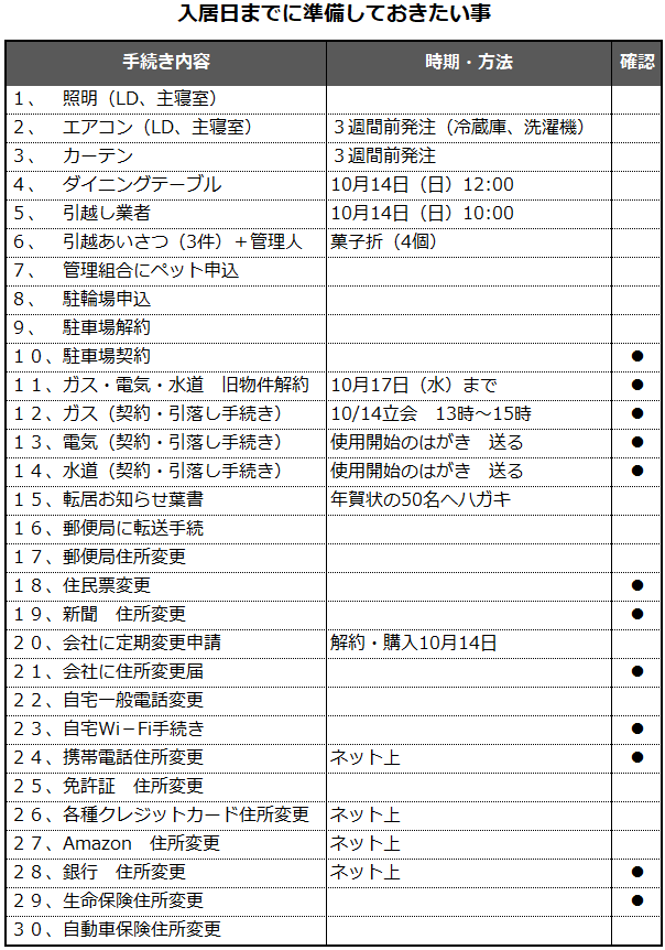 f:id:murakoshi5:20170818234006p:plain