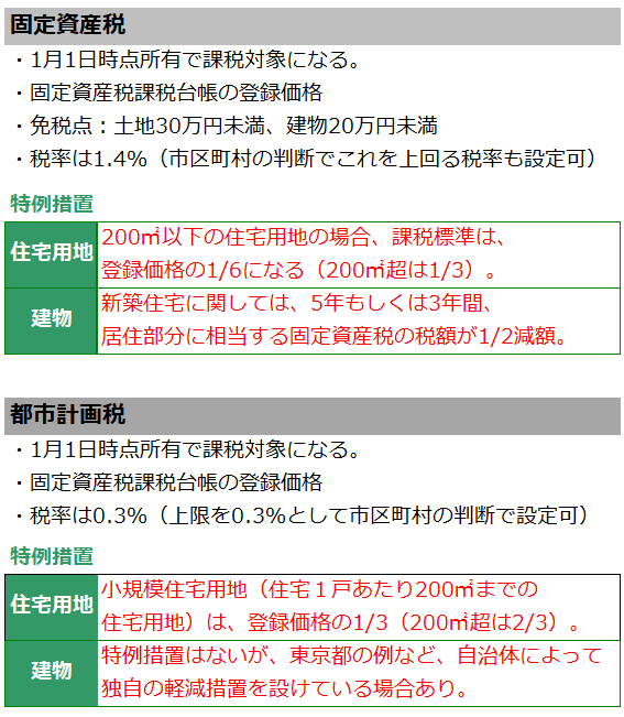 f:id:murakoshi5:20170825013346p:plain