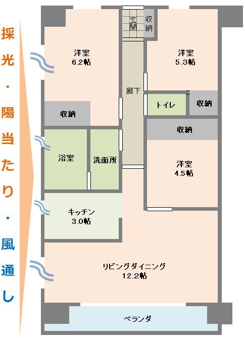 f:id:murakoshi5:20170917221452p:plain