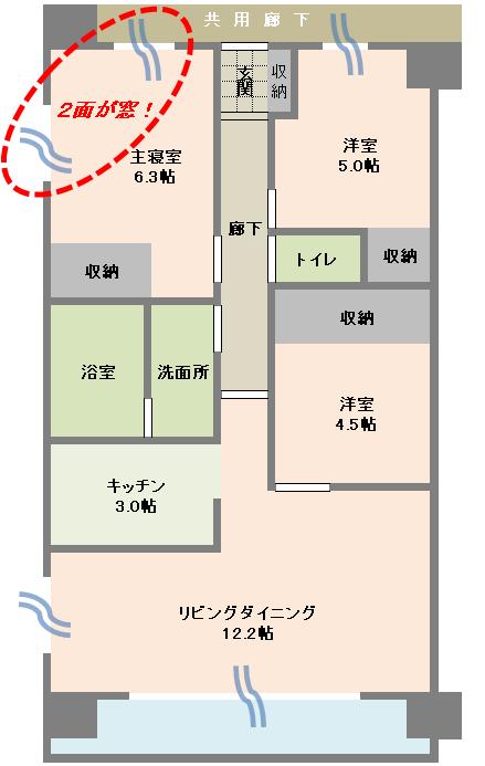 f:id:murakoshi5:20171002015313p:plain