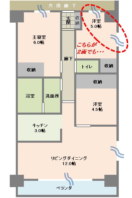 f:id:murakoshi5:20171002015744p:plain