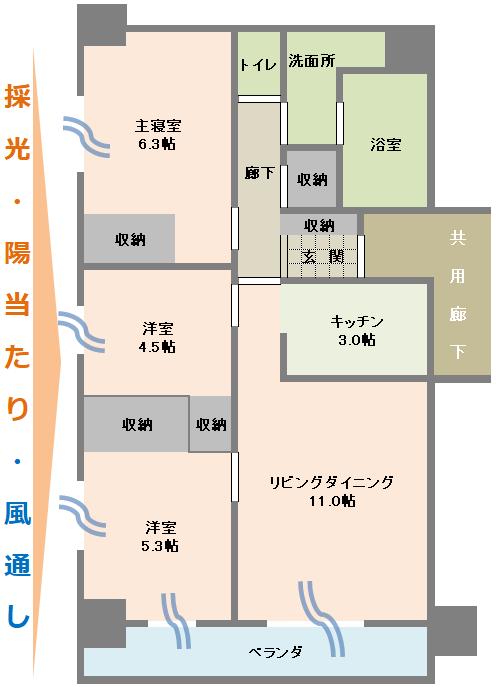 f:id:murakoshi5:20171002020016p:plain