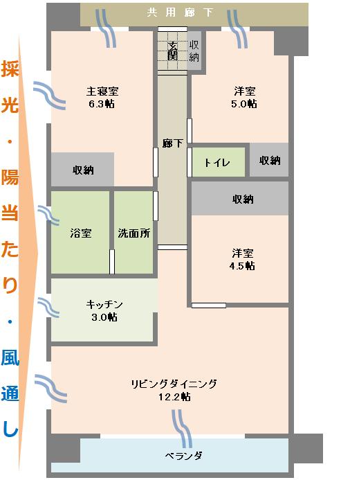 f:id:murakoshi5:20171002020221p:plain