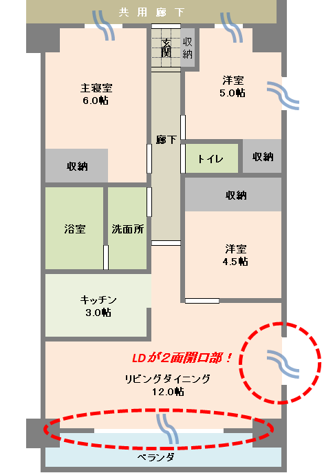 f:id:murakoshi5:20171002021928p:plain