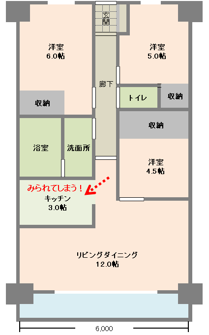 f:id:murakoshi5:20171026233237p:plain
