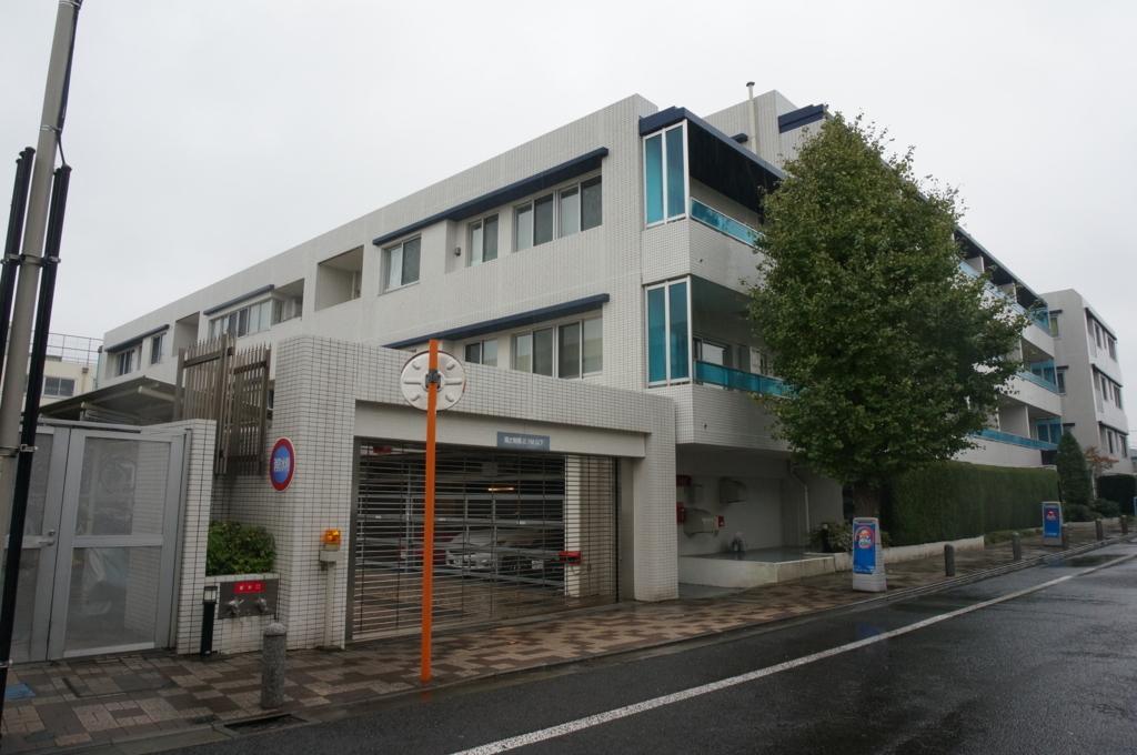 f:id:murakoshi5:20171103005924j:plain