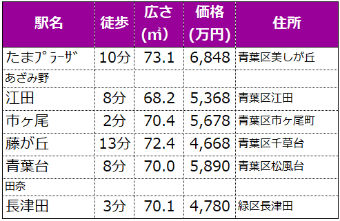 f:id:murakoshi5:20171130004255p:plain