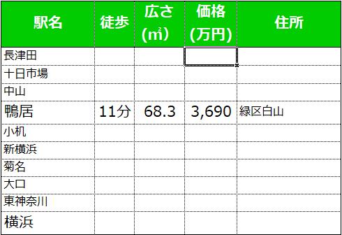 f:id:murakoshi5:20171130004526p:plain
