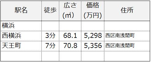 f:id:murakoshi5:20171130004712p:plain