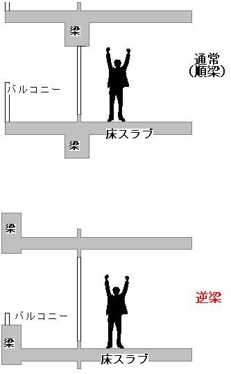 f:id:murakoshi5:20180103011052p:plain
