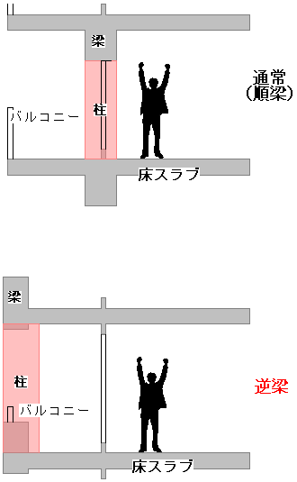 f:id:murakoshi5:20180103011132p:plain