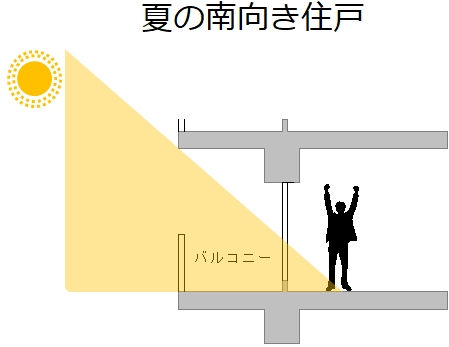 f:id:murakoshi5:20180124224744p:plain