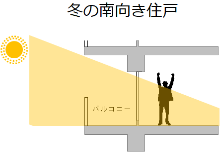 f:id:murakoshi5:20180124224807p:plain