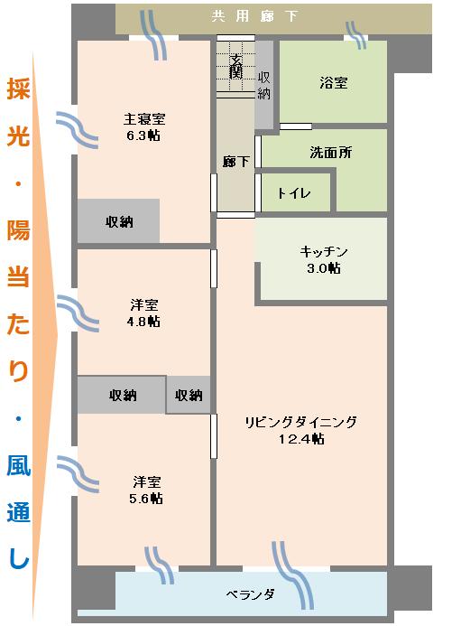f:id:murakoshi5:20180124225515p:plain