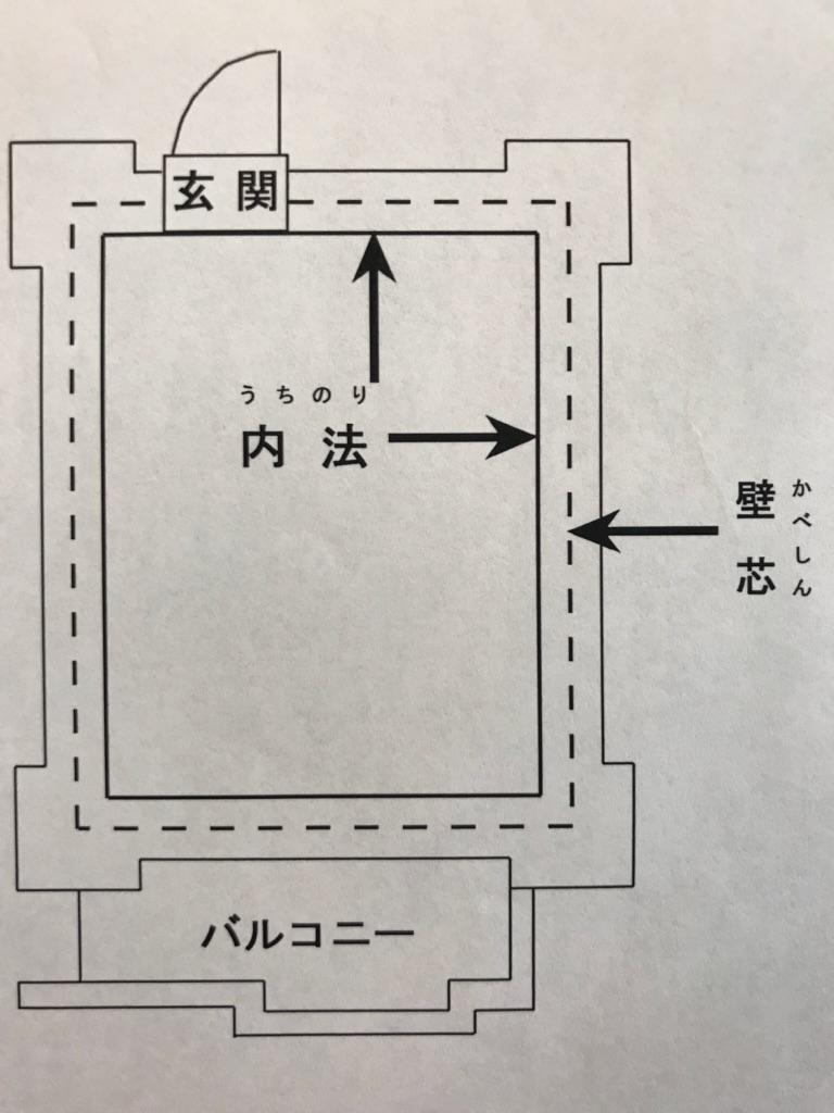 f:id:murakoshi5:20180214003317j:plain