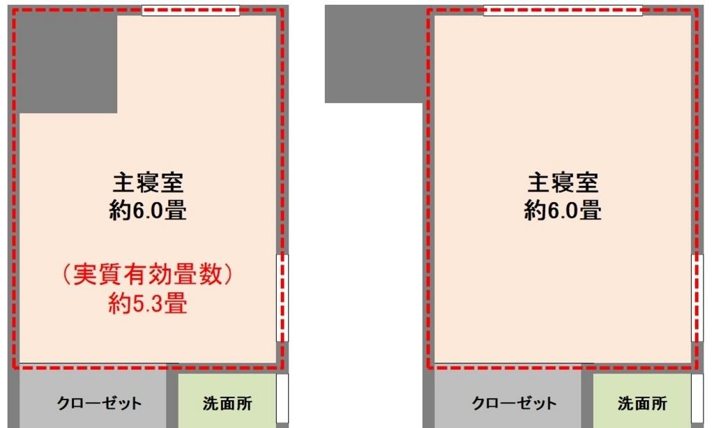 f:id:murakoshi5:20180214003847j:plain