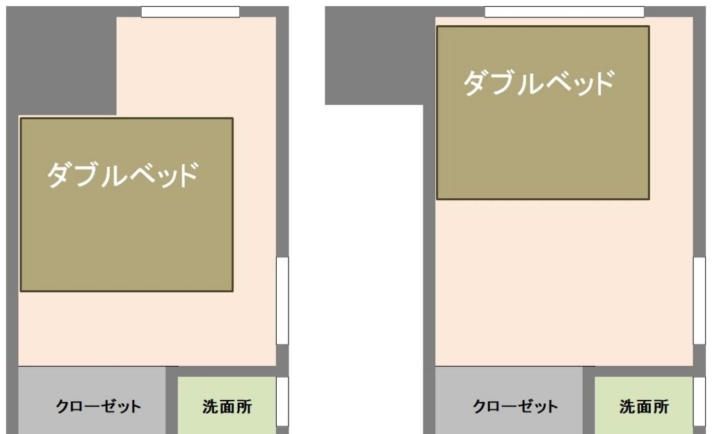 f:id:murakoshi5:20180214003953j:plain