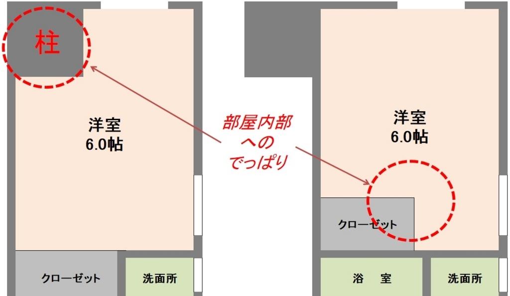 f:id:murakoshi5:20180223212115j:plain