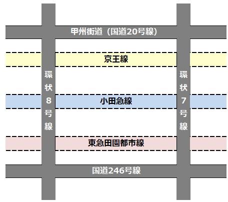 f:id:murakoshi5:20180328003516j:plain
