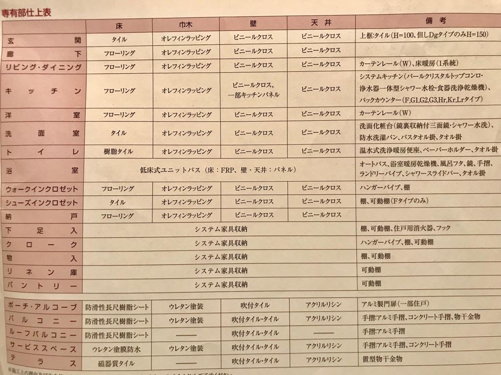 f:id:murakoshi5:20180401235410j:plain