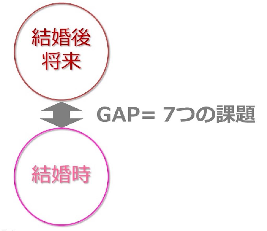 f:id:murakoshi5:20180420231720j:image