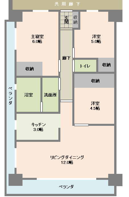 f:id:murakoshi5:20180510233438p:plain