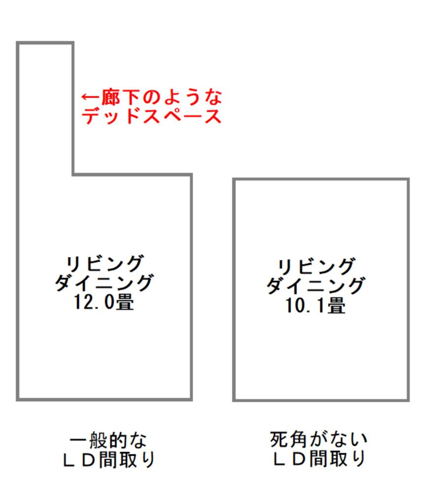f:id:murakoshi5:20180627230231j:plain