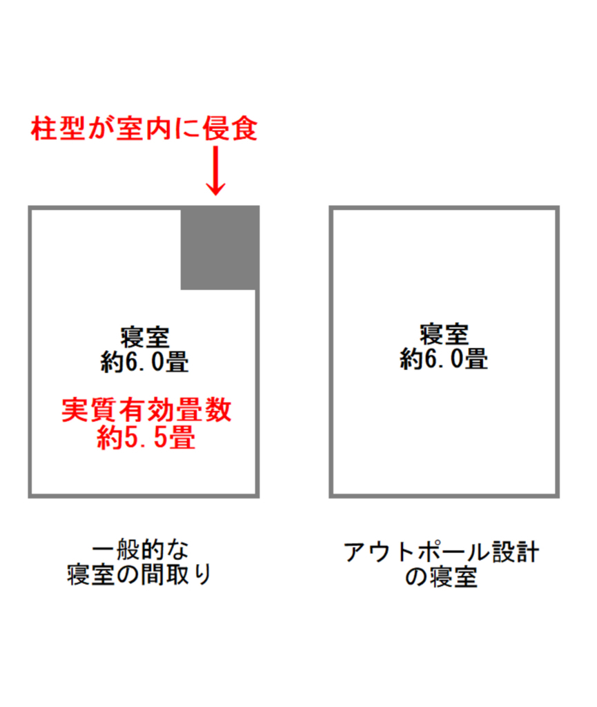f:id:murakoshi5:20180627230408j:plain