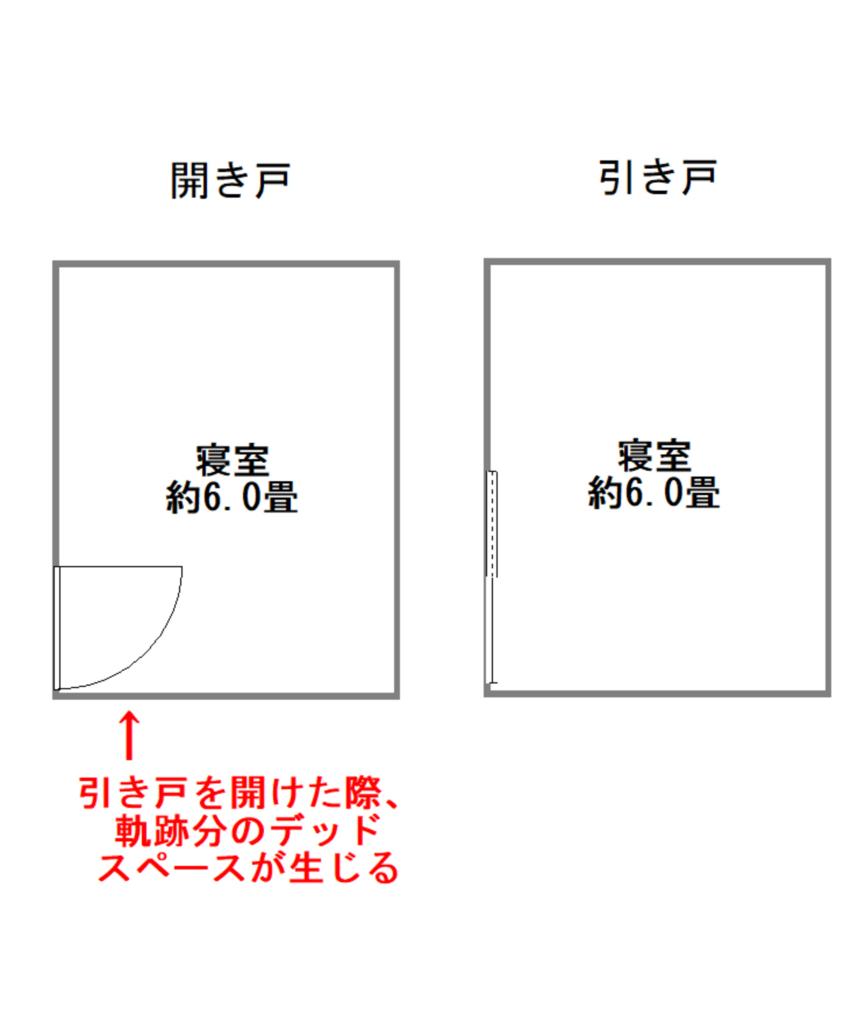 f:id:murakoshi5:20180627230535j:plain