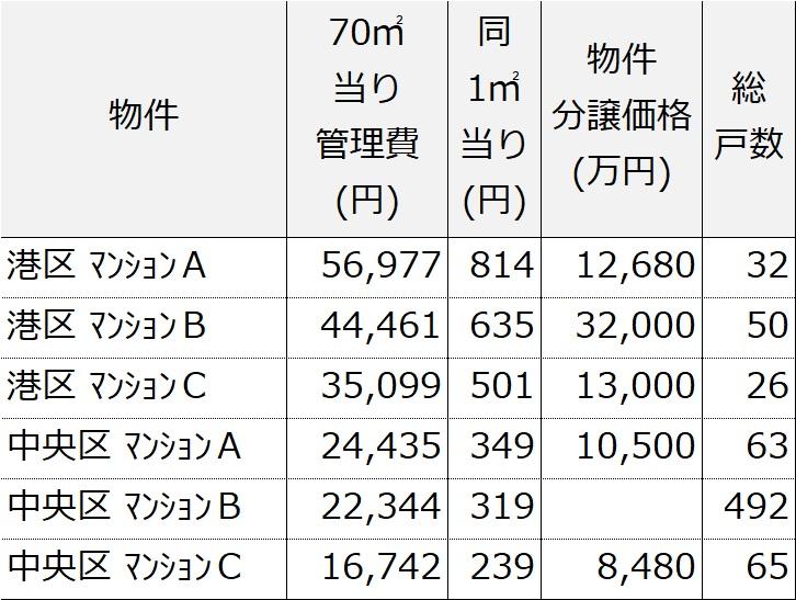f:id:murakoshi5:20180708221733j:plain
