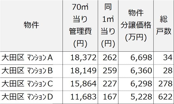 f:id:murakoshi5:20180708221848j:plain