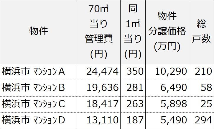 f:id:murakoshi5:20180708222015j:plain