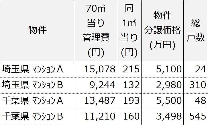 f:id:murakoshi5:20180708222052j:plain