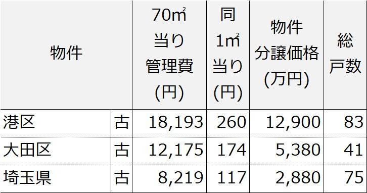 f:id:murakoshi5:20180708222251j:plain