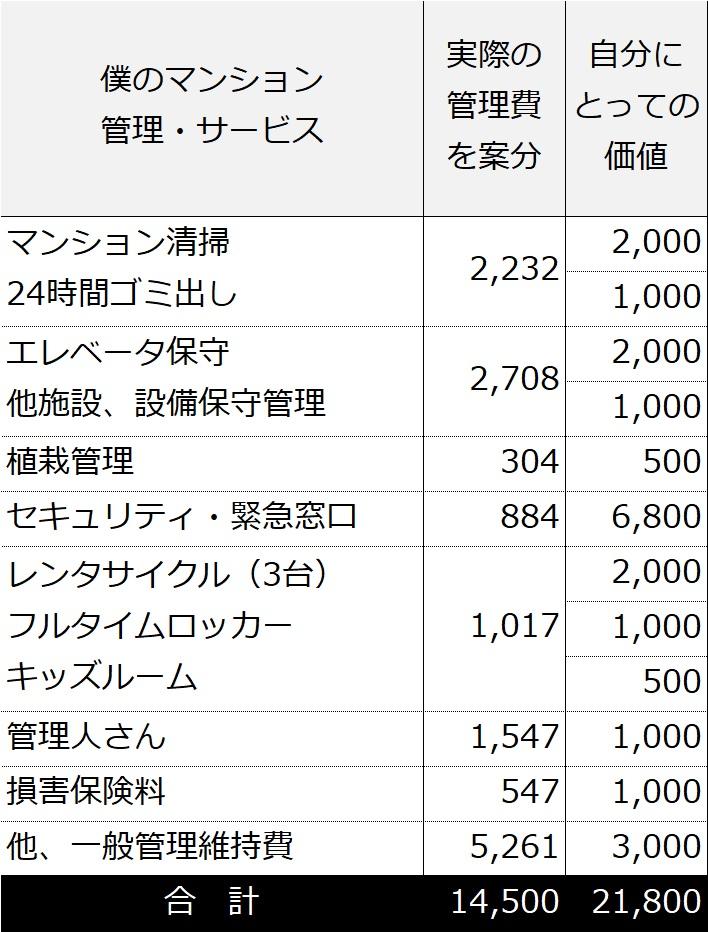f:id:murakoshi5:20180708222946j:plain