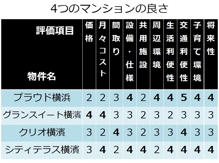 f:id:murakoshi5:20180721231034j:plain