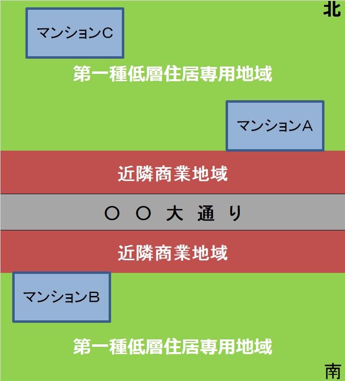 f:id:murakoshi5:20180801033341j:plain