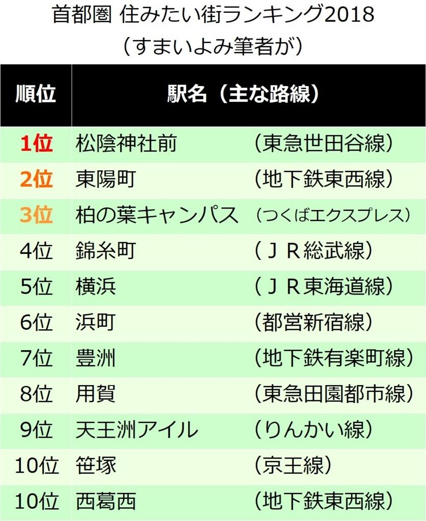 f:id:murakoshi5:20180815171311j:plain