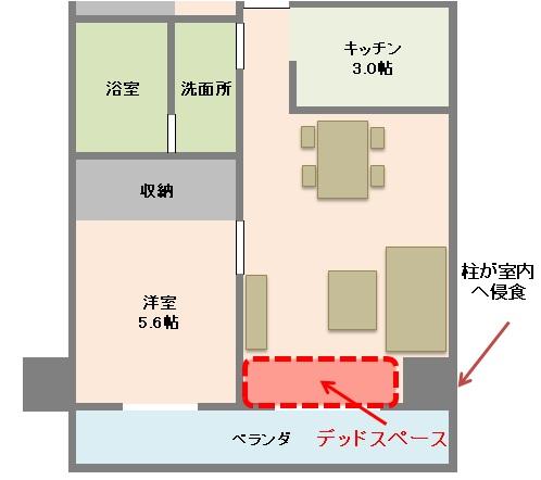 f:id:murakoshi5:20180912234308j:plain