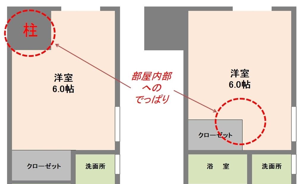 f:id:murakoshi5:20180912235033j:plain