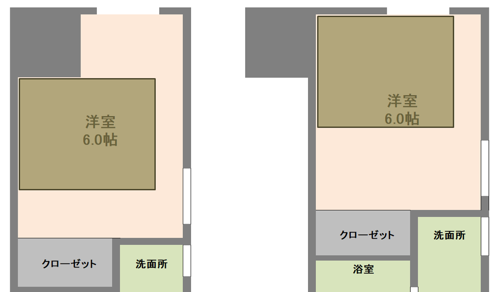 f:id:murakoshi5:20180912235100p:plain