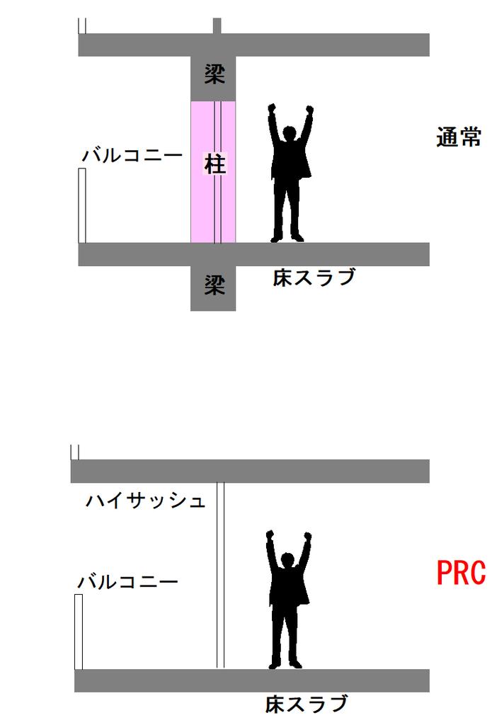 f:id:murakoshi5:20180920121107j:plain