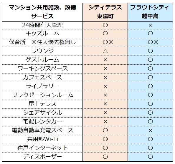 f:id:murakoshi5:20181114225114p:plain