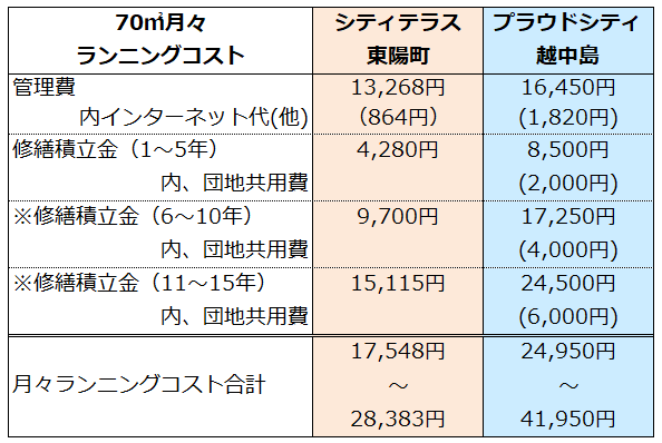 f:id:murakoshi5:20181114225310p:plain