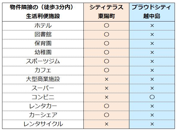 f:id:murakoshi5:20181114225848p:plain